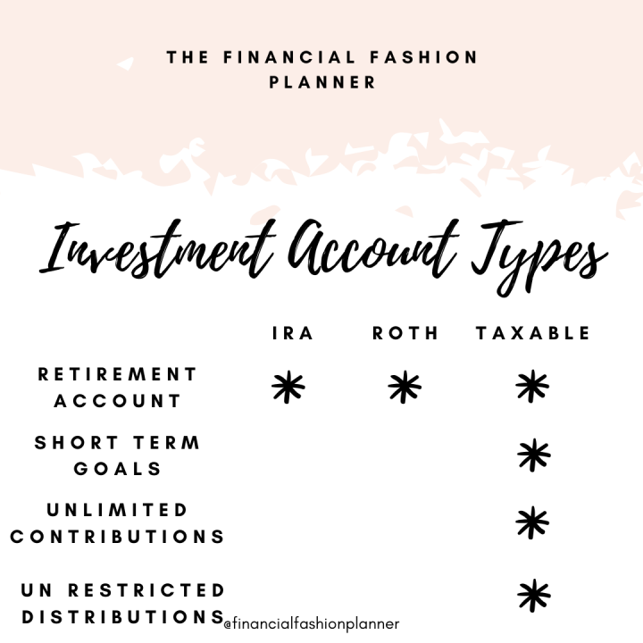 What's a Taxable Account?